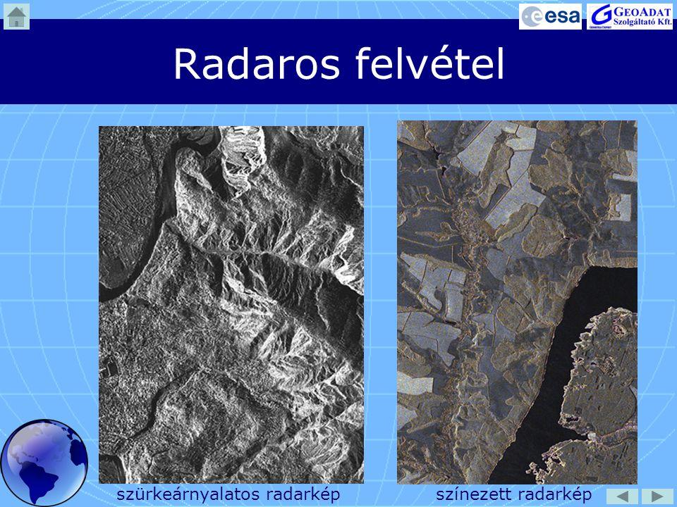 Polarizáció  A radarhullámok fontos tulajdonsága a polarizáció, hogy milyen síkban rezegnek a kibocsátott hullámok:  vízszintes (HH)  függőleges (VV)  keresztpolarizált (HV, VH) Vissza A távérzékelés alapjaihoz