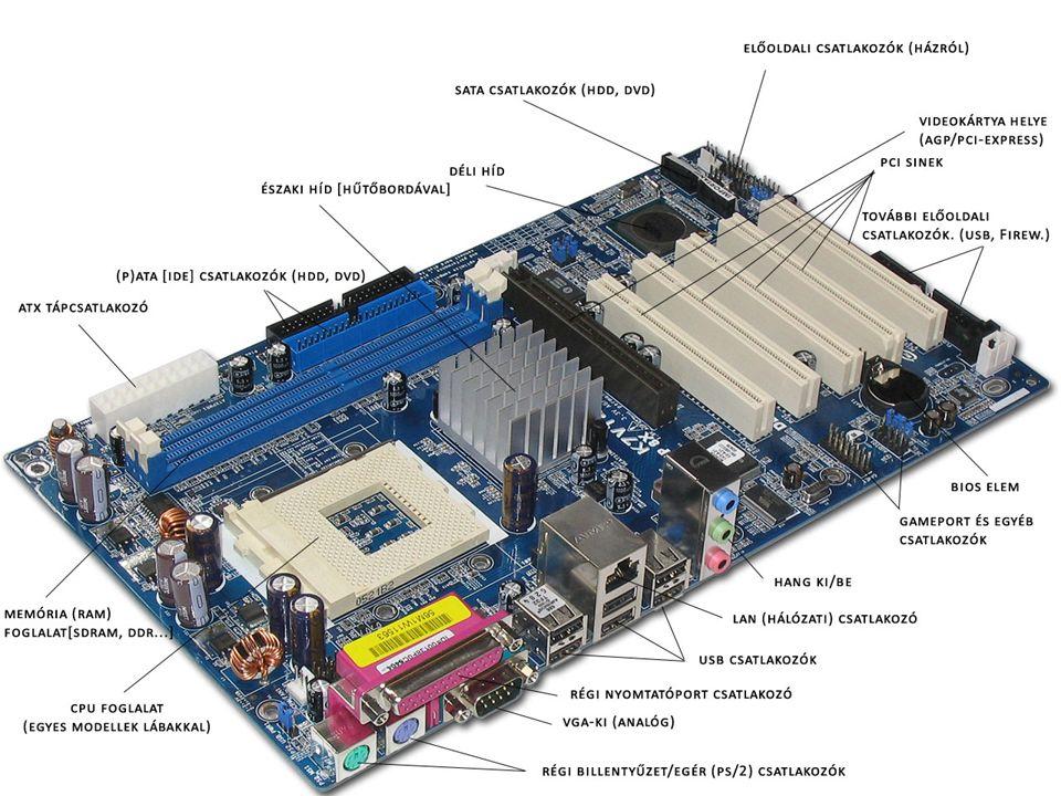 Az alaplap tartalmazza  proceszor  memória  tápkapcsoló  bővítőkártyák (PCI, AGP, PCI Express)  különféle csatlakozókat (hang, videó, USB, billentyűzet, egér)