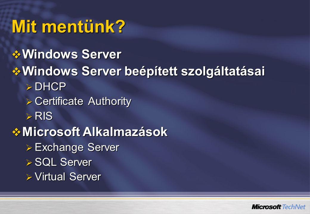 Mit mentünk?  Windows Server  Windows Server beépített szolgáltatásai  DHCP  Certificate Authority  RIS  Microsoft Alkalmazások  Exchange Serve