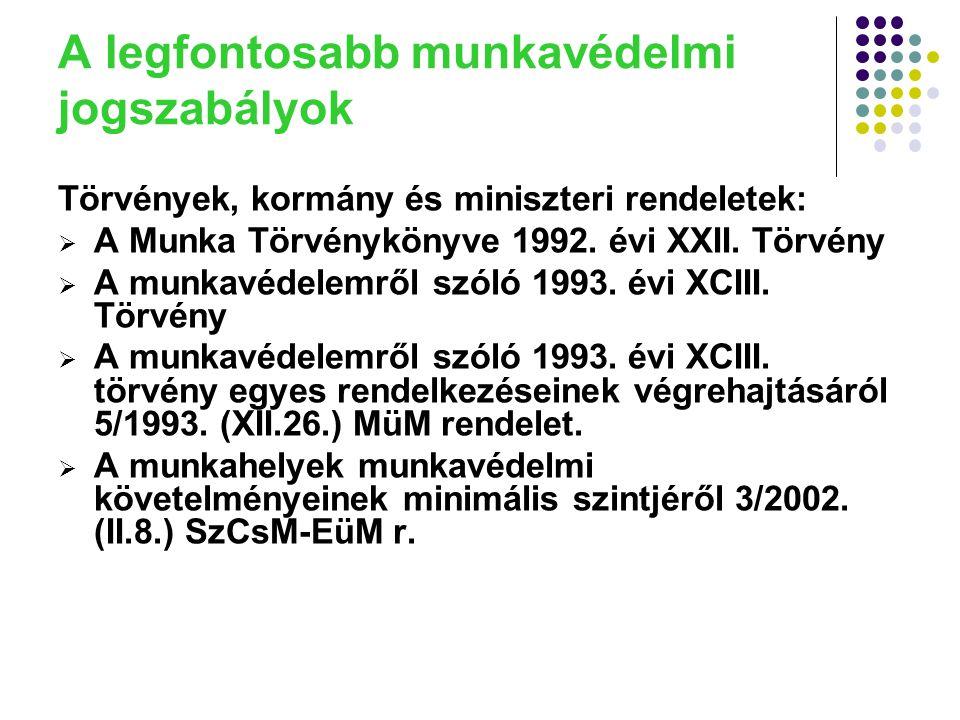 A legfontosabb munkavédelmi jogszabályok Törvények, kormány és miniszteri rendeletek:  A Munka Törvénykönyve 1992.