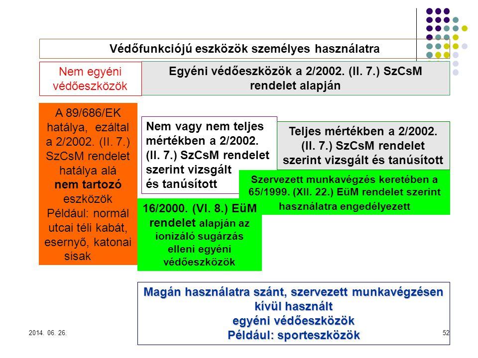 2014.06. 26.52 Védőfunkciójú eszközök személyes használatra Egyéni védőeszközök a 2/2002.