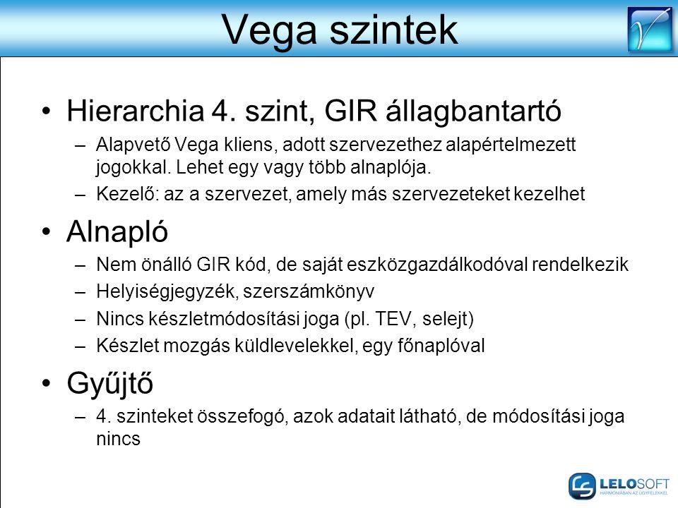 Vega szintek •Hierarchia 4. szint, GIR állagbantartó –Alapvető Vega kliens, adott szervezethez alapértelmezett jogokkal. Lehet egy vagy több alnaplója