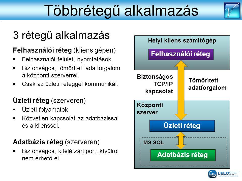 Központi szerver Helyi kliens számítógép Többrétegű alkalmazás 3 rétegű alkalmazás Felhasználói réteg (kliens gépen)  Felhasználói felület, nyomtatás