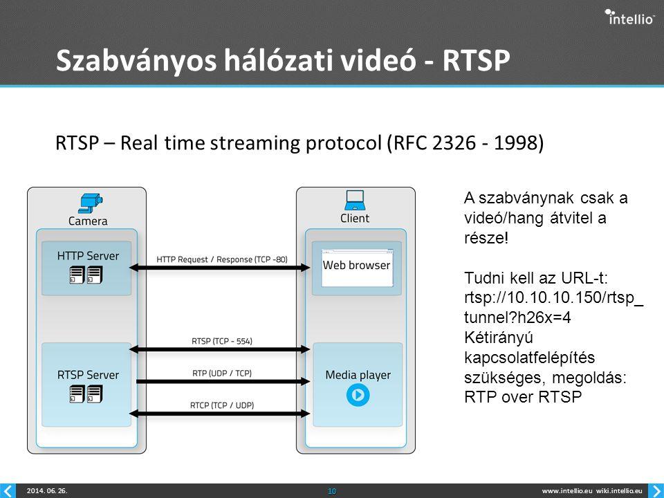 www.intellio.euwiki.intellio.eu2014. 06. 26.10 Szabványos hálózati videó - RTSP RTSP – Real time streaming protocol (RFC 2326 - 1998) A szabványnak cs