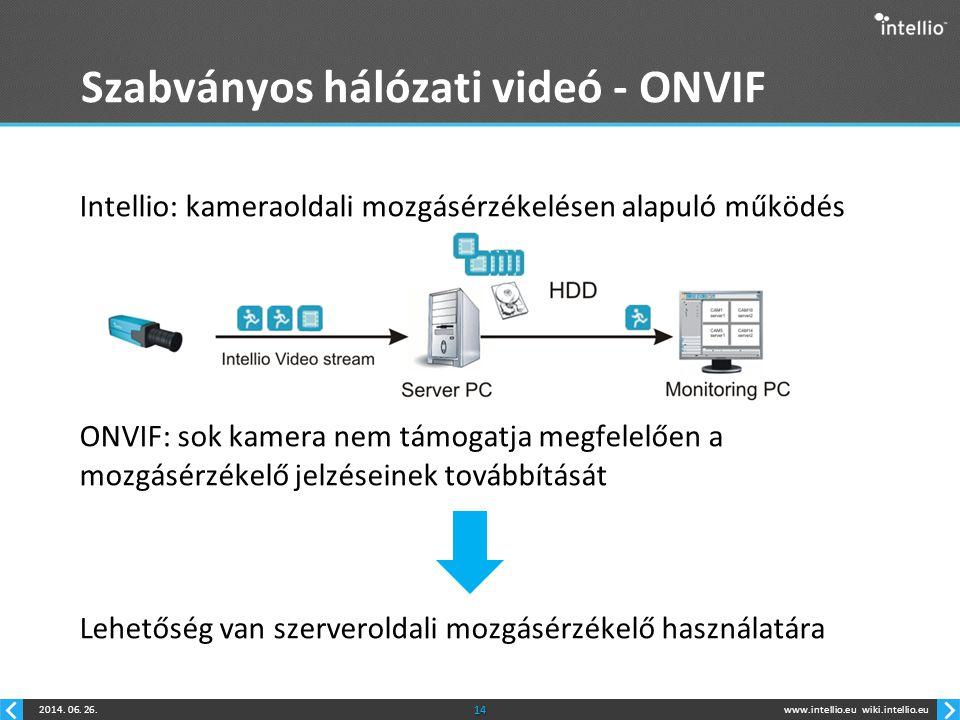 www.intellio.euwiki.intellio.eu2014. 06. 26.14 Szabványos hálózati videó - ONVIF Intellio: kameraoldali mozgásérzékelésen alapuló működés ONVIF: sok k