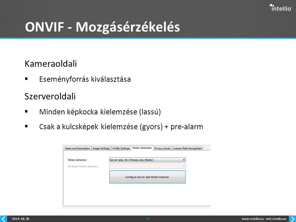 www.intellio.euwiki.intellio.eu2014. 06. 26.15 ONVIF - Mozgásérzékelés Kameraoldali  Eseményforrás kiválasztása Szerveroldali  Minden képkocka kiele