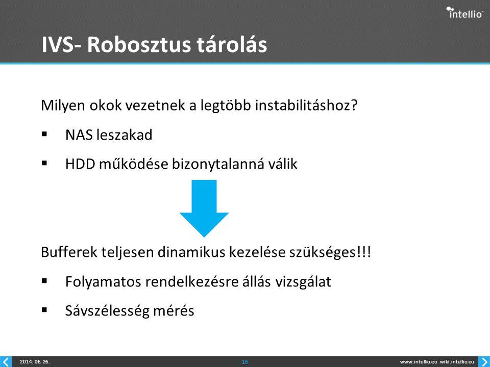 www.intellio.euwiki.intellio.eu2014. 06. 26.16 IVS- Robosztus tárolás Milyen okok vezetnek a legtöbb instabilitáshoz?  NAS leszakad  HDD működése bi