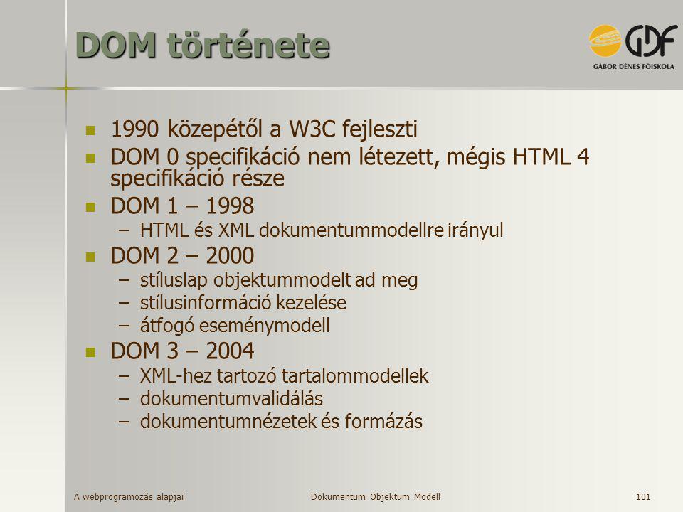 A webprogramozás alapjai 101 DOM története  1990 közepétől a W3C fejleszti  DOM 0 specifikáció nem létezett, mégis HTML 4 specifikáció része  DOM 1