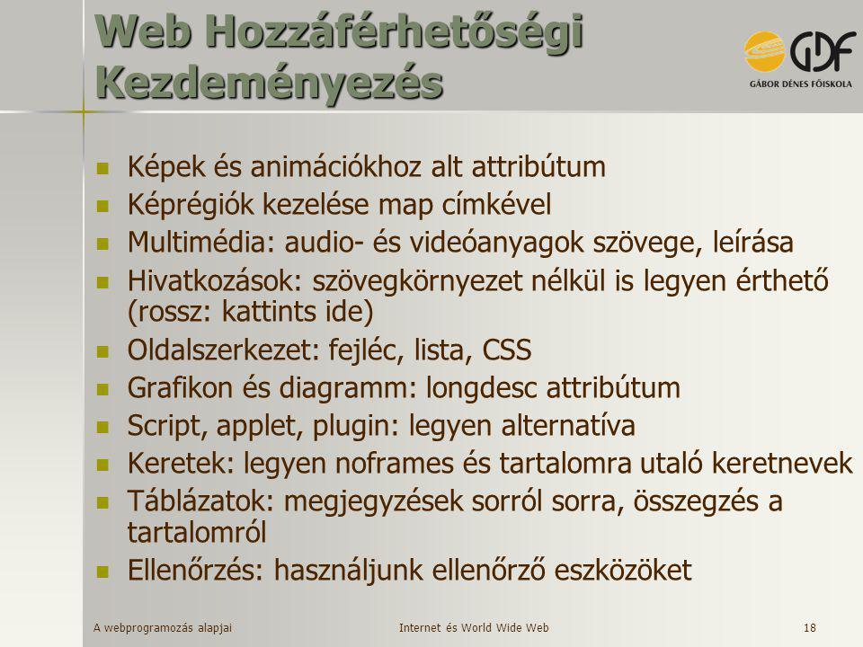 A webprogramozás alapjai 18 Web Hozzáférhetőségi Kezdeményezés  Képek és animációkhoz alt attribútum  Képrégiók kezelése map címkével  Multimédia:
