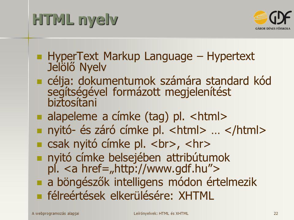 A webprogramozás alapjai 22 HTML nyelv  HyperText Markup Language – Hypertext Jelölő Nyelv  célja: dokumentumok számára standard kód segítségével fo