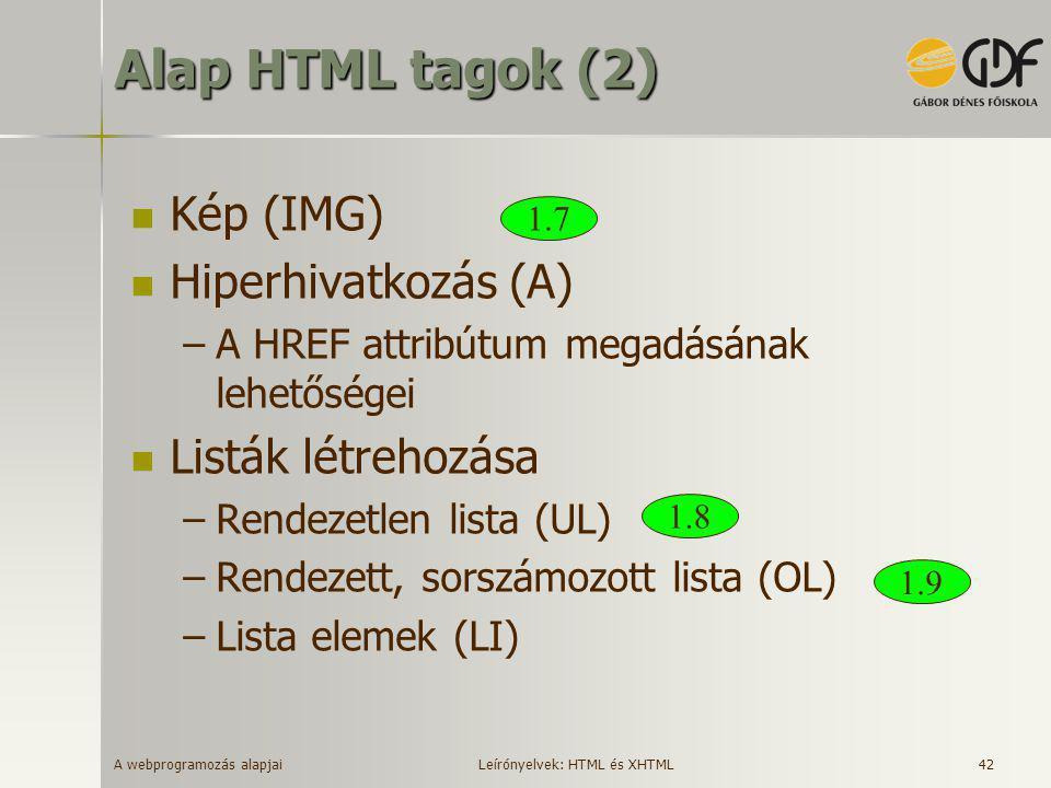 A webprogramozás alapjai 42 Alap HTML tagok (2)  Kép (IMG)  Hiperhivatkozás (A) –A HREF attribútum megadásának lehetőségei  Listák létrehozása –Ren