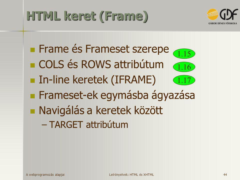 A webprogramozás alapjai 44 HTML keret (Frame)  Frame és Frameset szerepe  COLS és ROWS attribútum  In-line keretek (IFRAME)  Frameset-ek egymásba