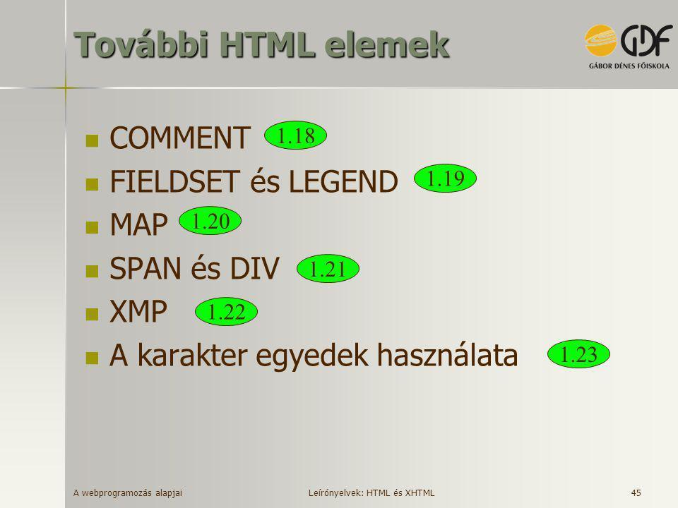 A webprogramozás alapjai 45 További HTML elemek  COMMENT  FIELDSET és LEGEND  MAP  SPAN és DIV  XMP  A karakter egyedek használata 1.18 1.19 1.2