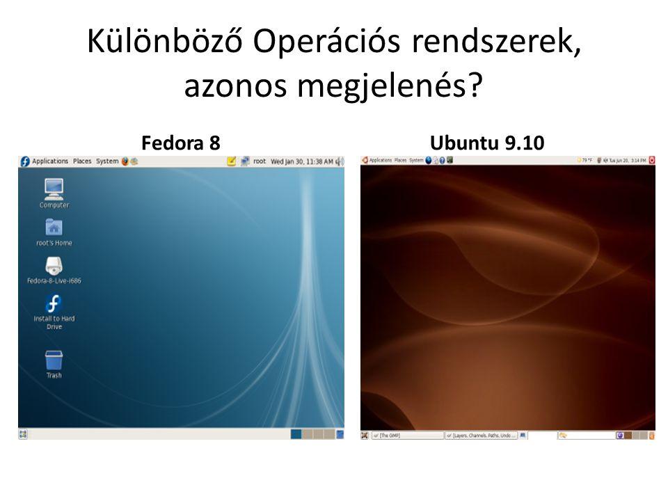 Linux szerkezete Hardver – Kernel – Shell - User Linux Szerkezete