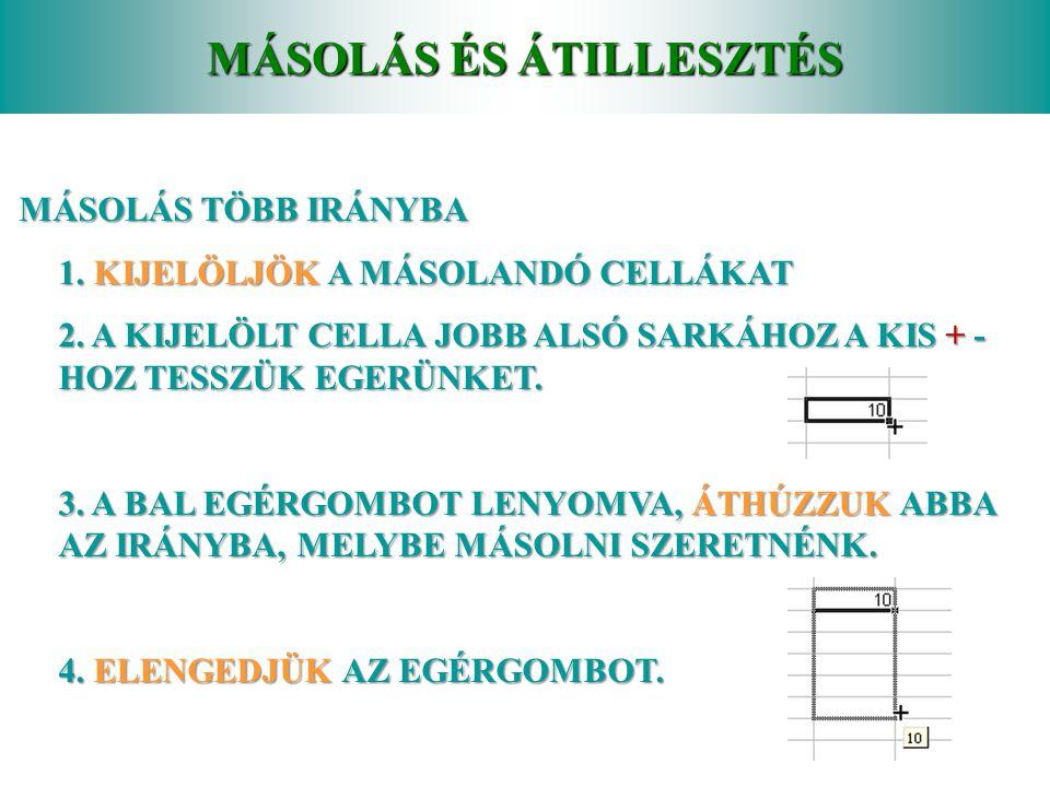 MÁSOLÁS ÉS ÁTILLESZTÉS ÁTILLESZTÉS EGÉR SEGÍTSÉGÉVEL 1. KIJELÖLJÖK A MÁSOLANDÓ CELLÁKAT 2. A KIJELÖLÉST MUTATÓ TÉGLALAP OLDALÁHOZ TESSZÜK EGERÜNKET 3.