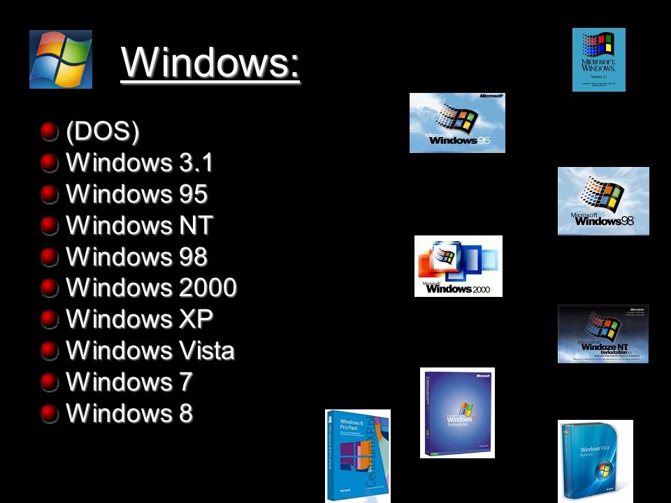 Windows: (DOS) Windows 3.1 Windows 95 Windows NT Windows 98 Windows 2000 Windows XP Windows Vista Windows 7 Windows 8
