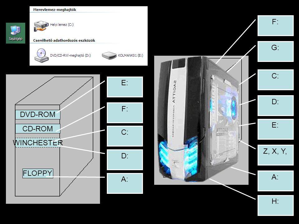 WINCHESTER CD-ROM DVD-ROM FLOPPY USB H: A: Z, X, Y, C: G: F: D: MOBIL RACK E: WINCHESTER CD-ROM DVD-ROM FLOPPY A: C: F: E: D: