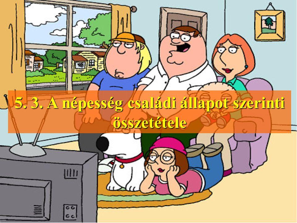 """""""Klasszikus család értelmezések """"Klasszikus család – értelmezések Pallas Nagylexikona, XII."""