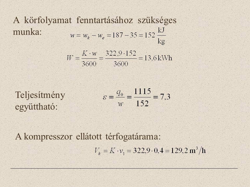 Teljesítmény együttható: A kompresszor ellátott térfogatárama: A körfolyamat fenntartásához szükséges munka:
