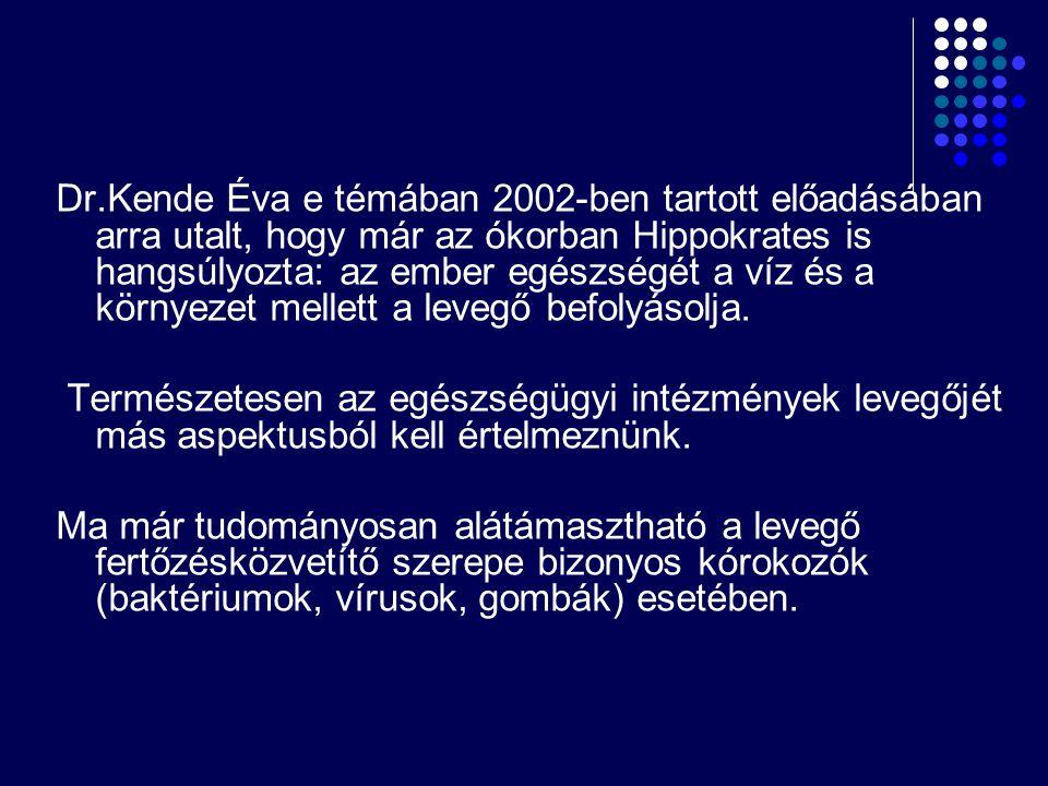 Dr.Kende Éva e témában 2002-ben tartott előadásában arra utalt, hogy már az ókorban Hippokrates is hangsúlyozta: az ember egészségét a víz és a környe