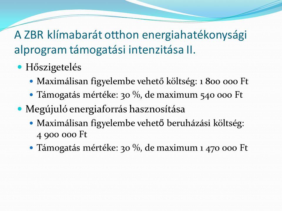 A ZBR klímabarát otthon energiahatékonysági alprogram támogatási intenzitása II.  Hőszigetelés  Maximálisan figyelembe vehető költség: 1 800 000 Ft