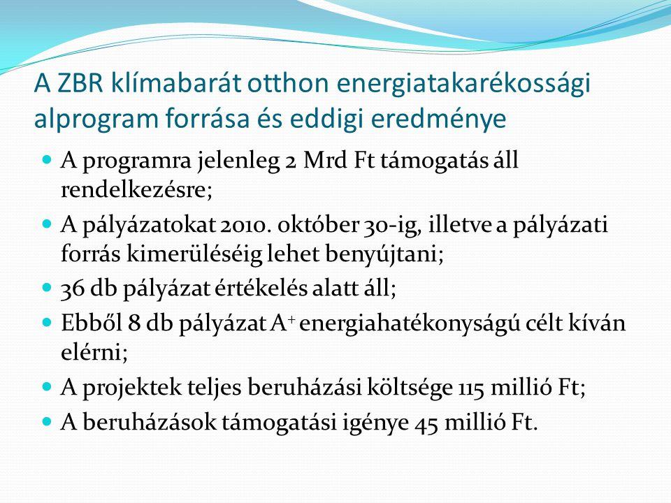 A ZBR klímabarát otthon energiatakarékossági alprogram forrása és eddigi eredménye  A programra jelenleg 2 Mrd Ft támogatás áll rendelkezésre;  A pá