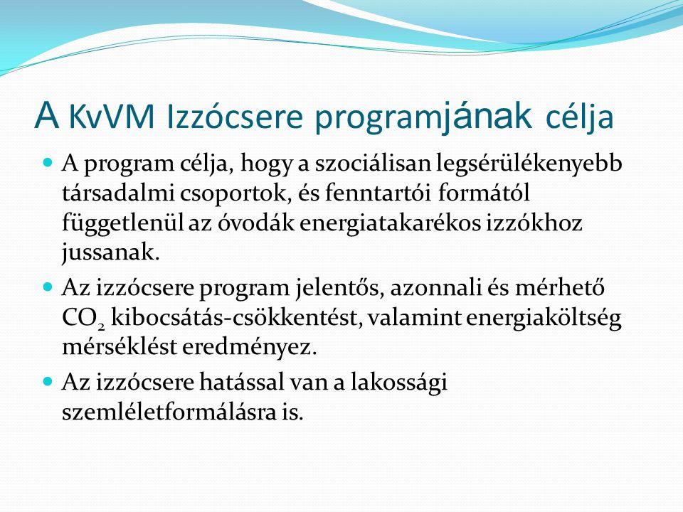 A KvVM Izzócsere program jának célja  A program célja, hogy a szociálisan legsérülékenyebb társadalmi csoportok, és fenntartói formától függetlenül a