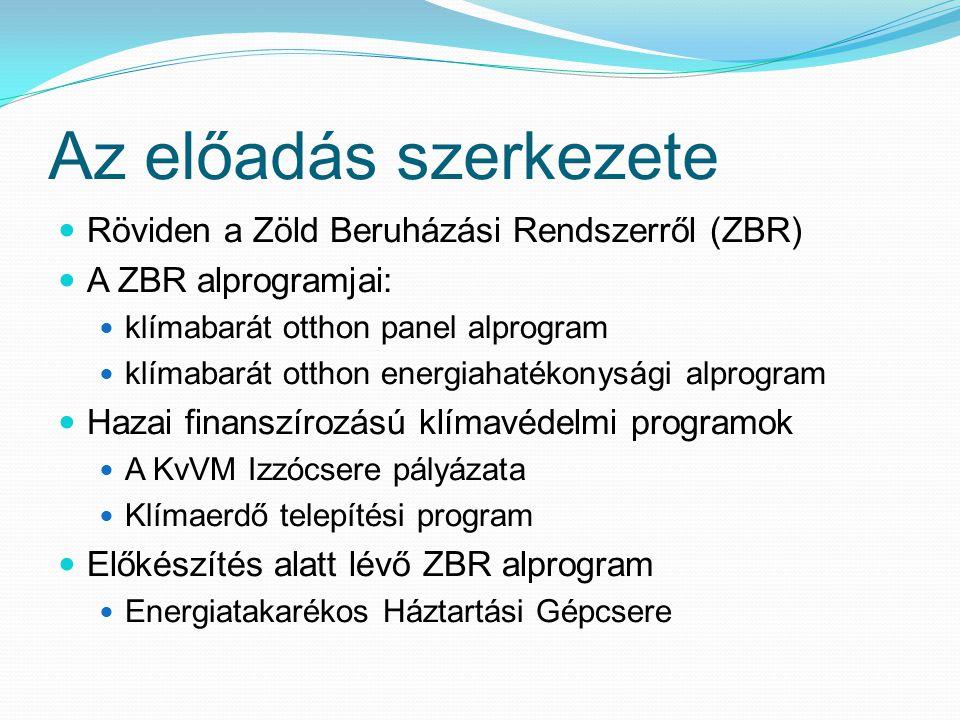 Az előadás szerkezete  Röviden a Zöld Beruházási Rendszerről (ZBR)  A ZBR alprogramjai:  klímabarát otthon panel alprogram  klímabarát otthon ener