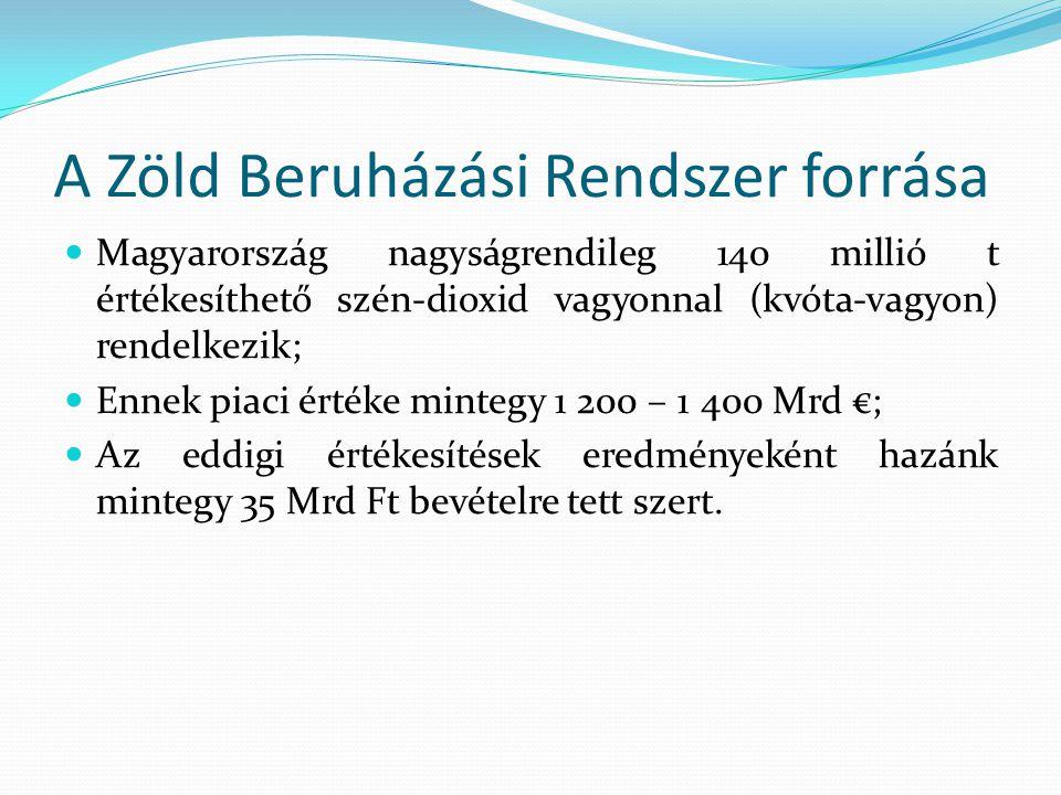 A Zöld Beruházási Rendszer forrása  Magyarország nagyságrendileg 140 millió t értékesíthető szén-dioxid vagyonnal (kvóta-vagyon) rendelkezik;  Ennek