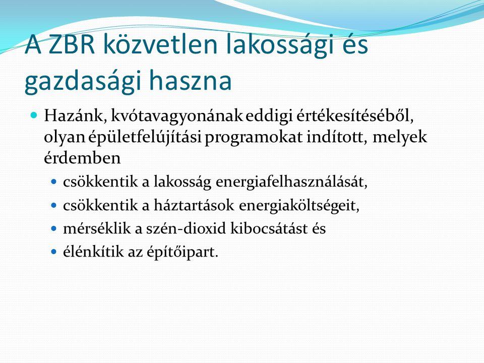 A ZBR közvetlen lakossági és gazdasági haszna  Hazánk, kvótavagyonának eddigi értékesítéséből, olyan épületfelújítási programokat indított, melyek ér