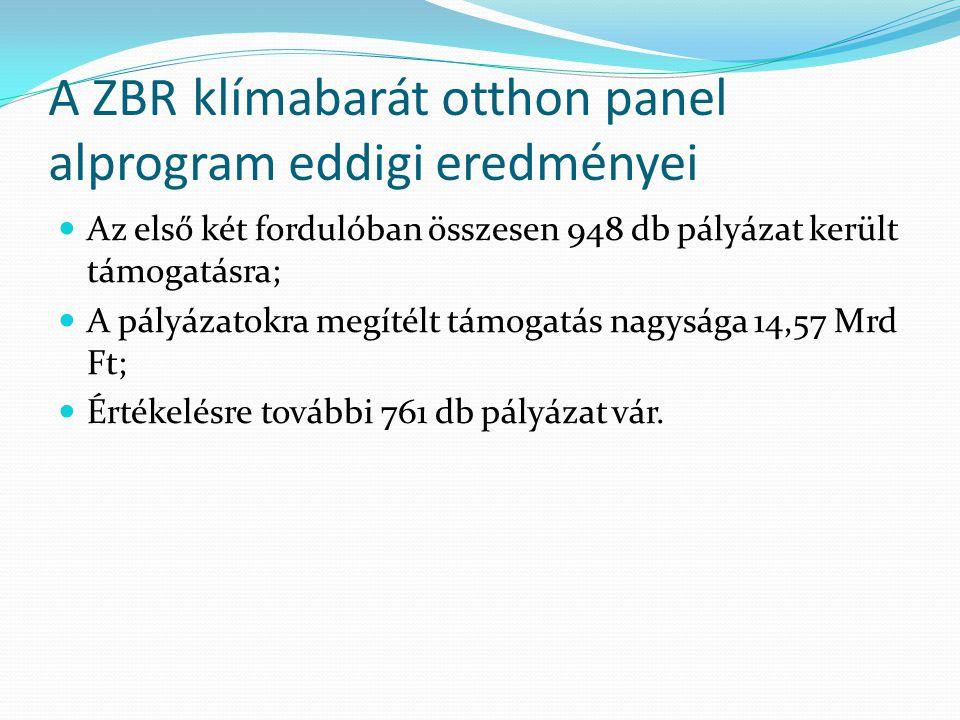 A ZBR klímabarát otthon panel alprogram eddigi eredményei  Az első két fordulóban összesen 948 db pályázat került támogatásra;  A pályázatokra megít