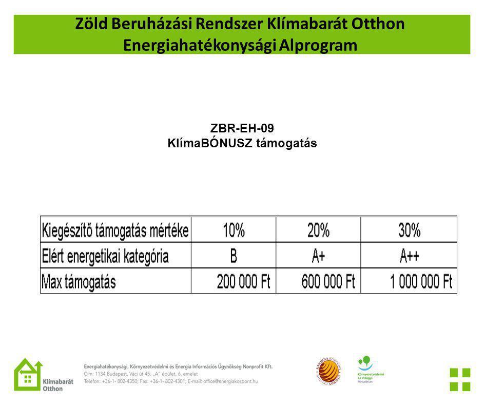 Zöld Beruházási Rendszer Klímabarát Otthon Energiahatékonysági Alprogram ZBR-EH-09 KlímaBÓNUSZ támogatás