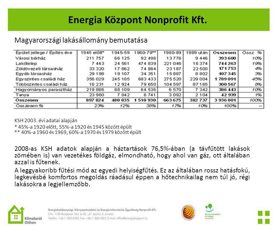Energia Központ Nonprofit Kft.Magyarországi lakásállomány bemutatása KSH 2003.