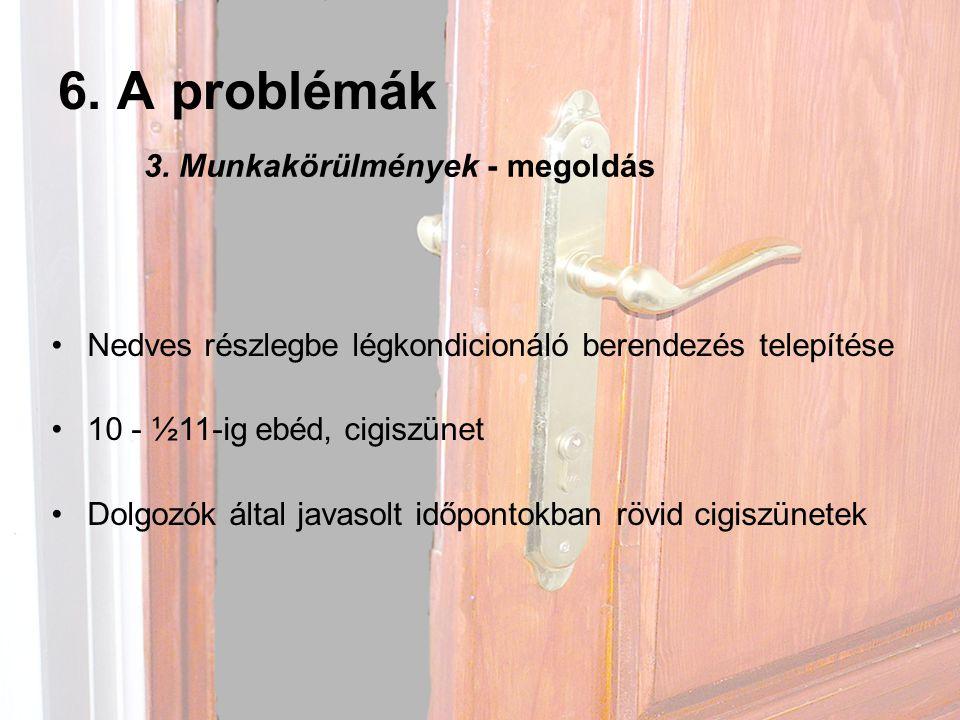 6. A problémák •Nedves részlegbe légkondicionáló berendezés telepítése •10 - ½11-ig ebéd, cigiszünet •Dolgozók által javasolt időpontokban rövid cigis