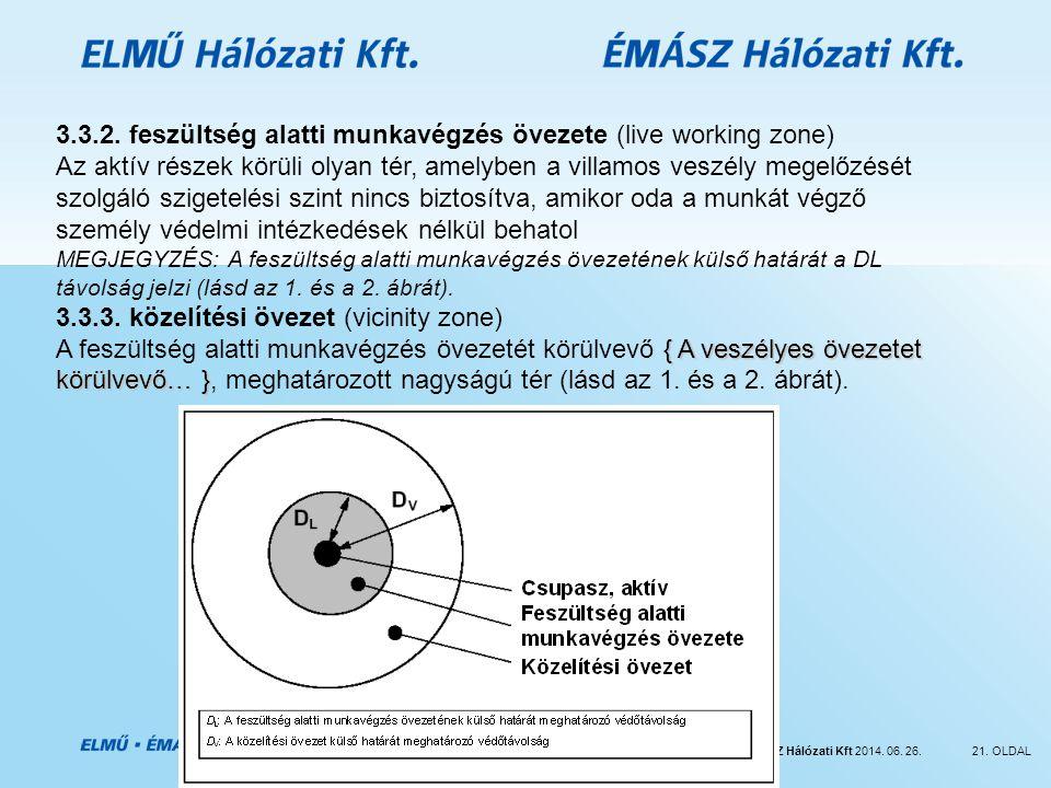 ELMŰ Hálózati Kft, ÉMÁSZ Hálózati Kft 2014. 06. 26.21. OLDAL 3.3.2. feszültség alatti munkavégzés övezete (live working zone) Az aktív részek körüli o