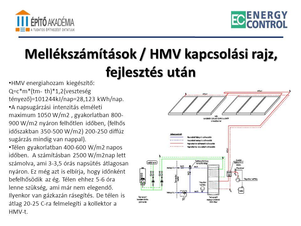 Mellékszámítások / HMV kapcsolási rajz, fejlesztés után • HMV energiahozam kiegészítő: Q=c*m*(tm- th)*1,2(veszteség tényező)=101244kJ/nap=28,123 kWh/n