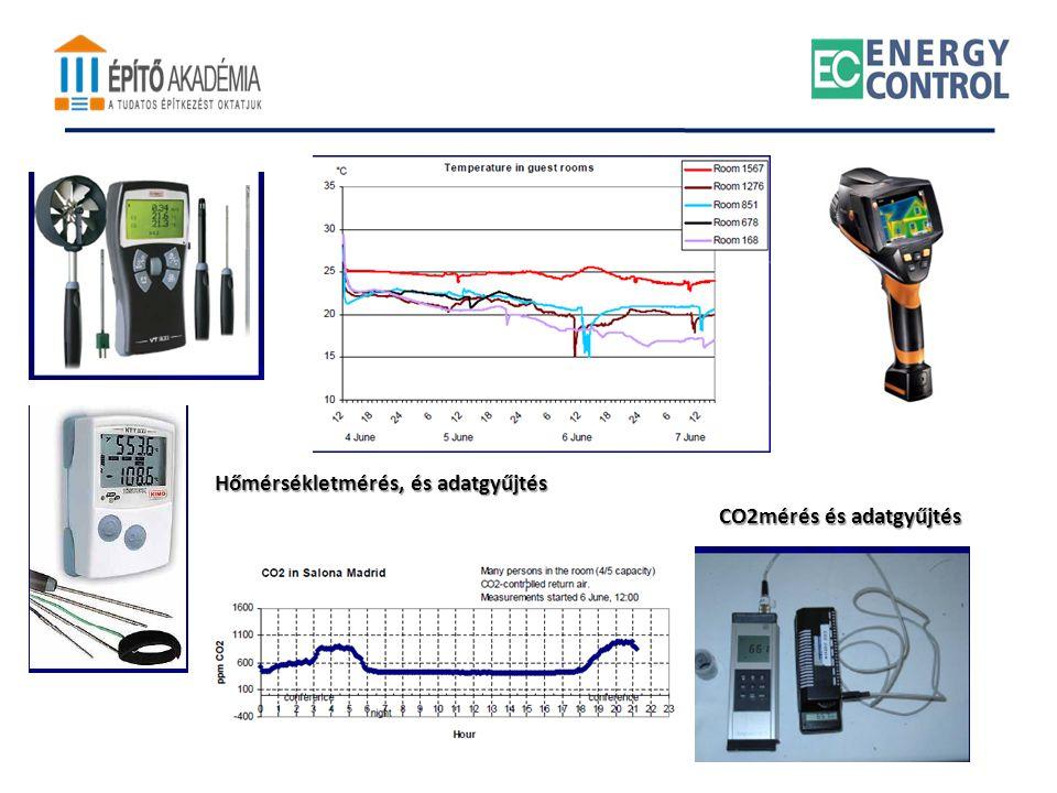 Hőmérsékletmérés, és adatgyűjtés CO2mérés és adatgyűjtés