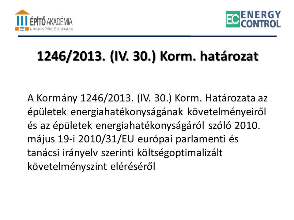 A Kormány 1246/2013. (IV. 30.) Korm. Határozata az épületek energiahatékonyságának követelményeiről és az épületek energiahatékonyságáról szóló 2010.