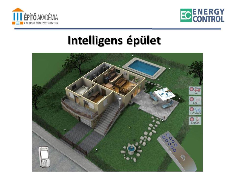 Intelligens épület