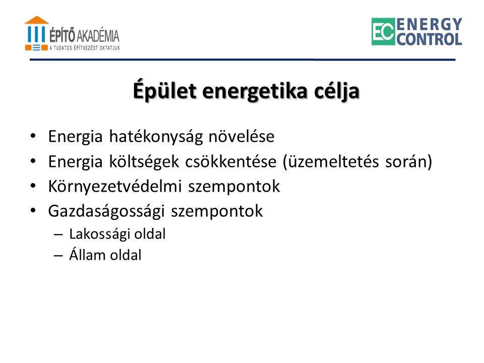 Épület energetika célja • Energia hatékonyság növelése • Energia költségek csökkentése (üzemeltetés során) • Környezetvédelmi szempontok • Gazdaságoss