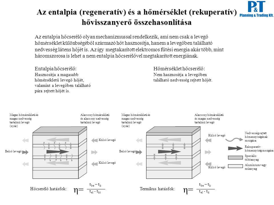Az entalpia (regeneratív) és a hőmérséklet (rekuperatív) hővisszanyerő összehasonlítása Entalpia hőcserélő: Hasznosítja a magasabb hőmérsékletű levegő
