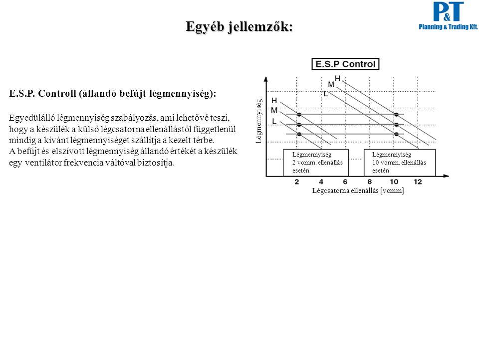 Egyéb jellemzők: E.S.P. Controll (állandó befújt légmennyiség): Egyedülálló légmennyiség szabályozás, ami lehetővé teszi, hogy a készülék a külső légc
