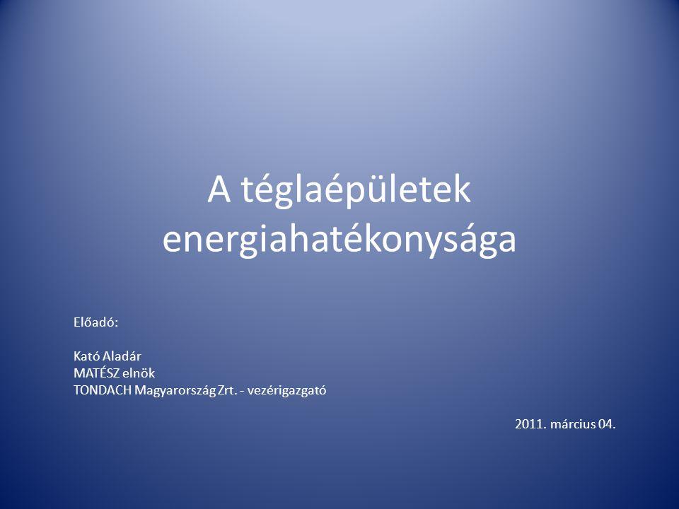 A téglaépületek energiahatékonysága Előadó: Kató Aladár MATÉSZ elnök TONDACH Magyarország Zrt. - vezérigazgató 2011. március 04.