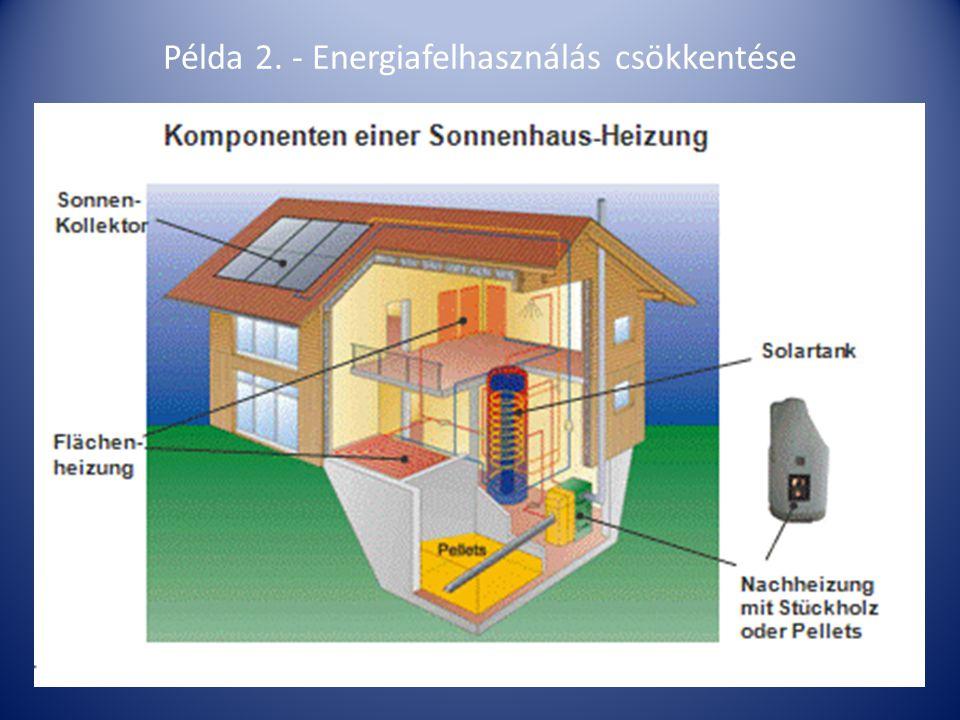 Példa 2. - Energiafelhasználás csökkentése