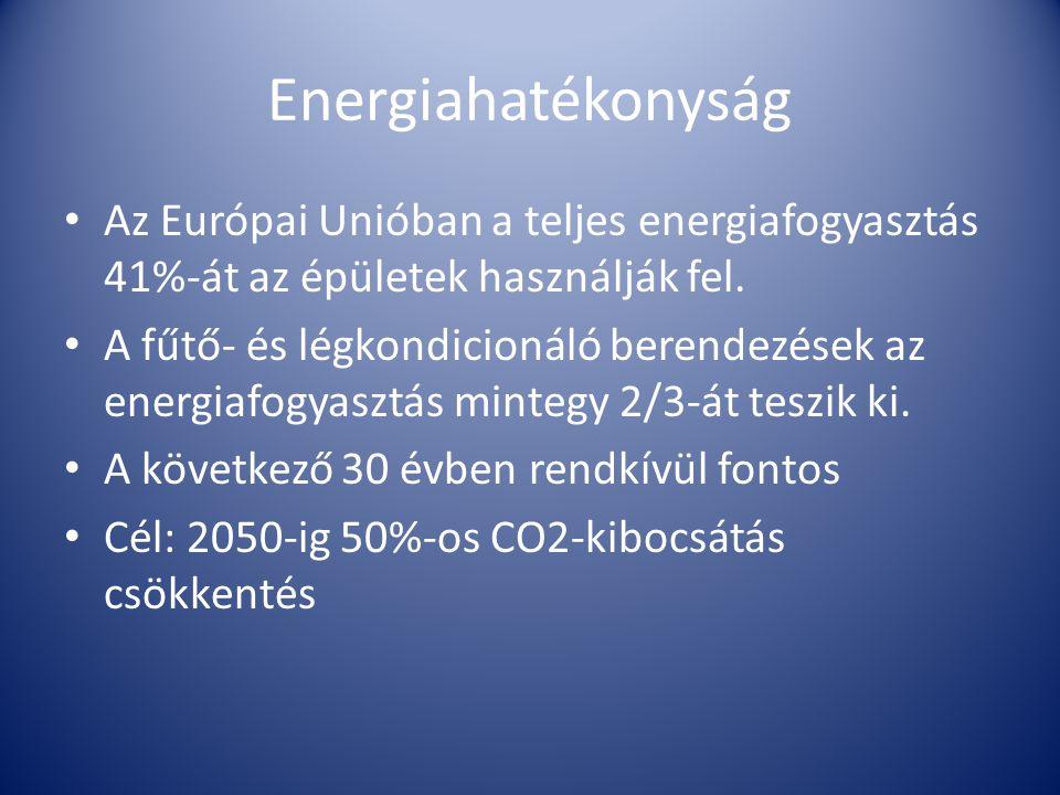 Energiahatékonyság • Az Európai Unióban a teljes energiafogyasztás 41%-át az épületek használják fel. • A fűtő- és légkondicionáló berendezések az ene