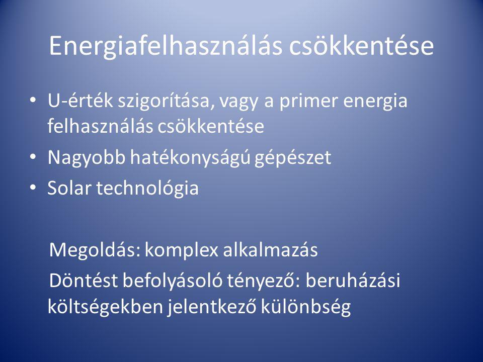 Energiafelhasználás csökkentése • U-érték szigorítása, vagy a primer energia felhasználás csökkentése • Nagyobb hatékonyságú gépészet • Solar technoló