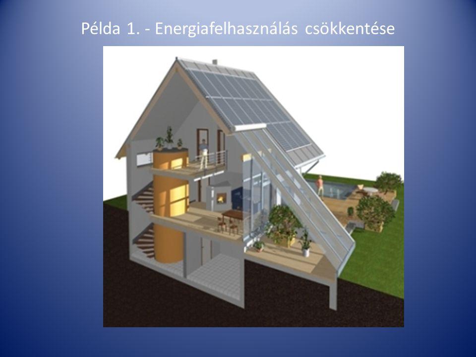 Példa 1. - Energiafelhasználás csökkentése