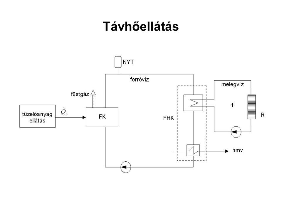 Folyamat, hatásfok •A tüzelőanyagok kémiailag kötött energiája a tüzelőberendezésben hővé alakul, s hőjét átadja a hőhordozónak (levegő, folyadék- és gőzfázisú víz, termoolaj), s a hőhordozó biztosítja a fogyasztó hőteljesítményét.