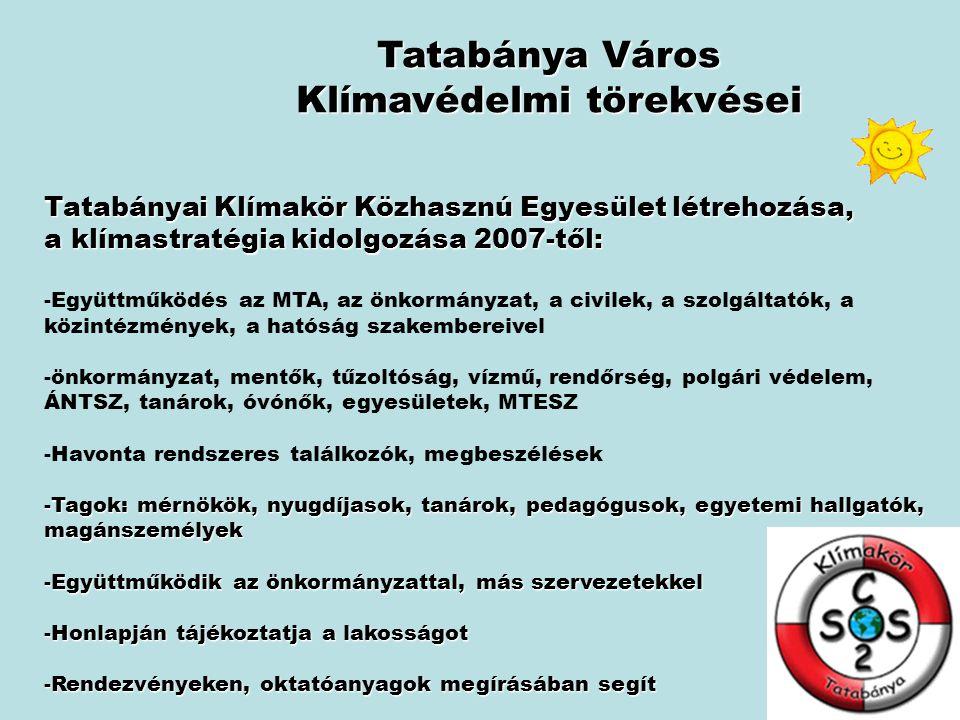 Tatabánya Város Klímavédelmi törekvései Tatabányai Klímakör Közhasznú Egyesület létrehozása, a klímastratégia kidolgozása 2007-től: -Együttműködés az