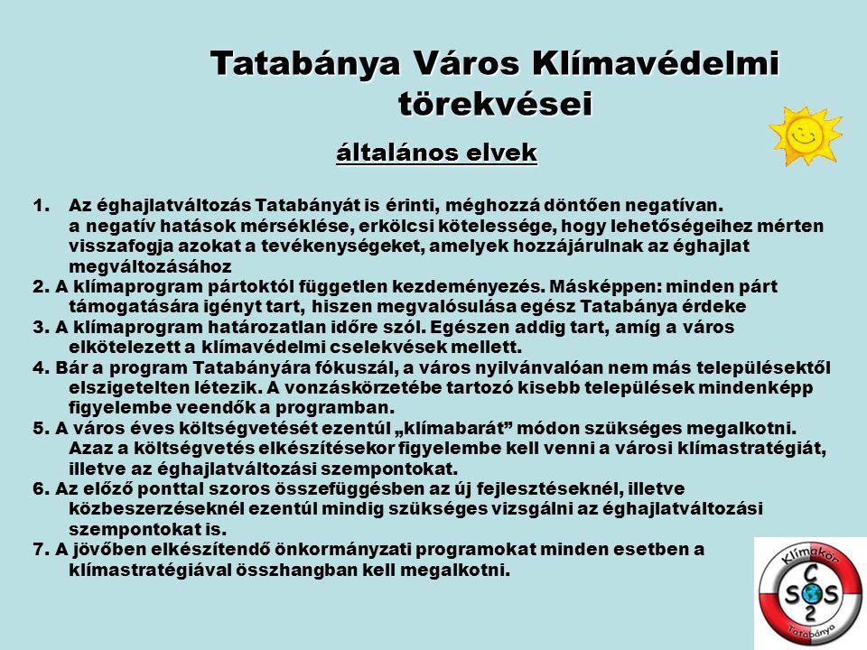 Tatabánya Város Klímavédelmi törekvései általános elvek 1.Az éghajlatváltozás Tatabányát is érinti, méghozzá döntően negatívan. a negatív hatások mérs